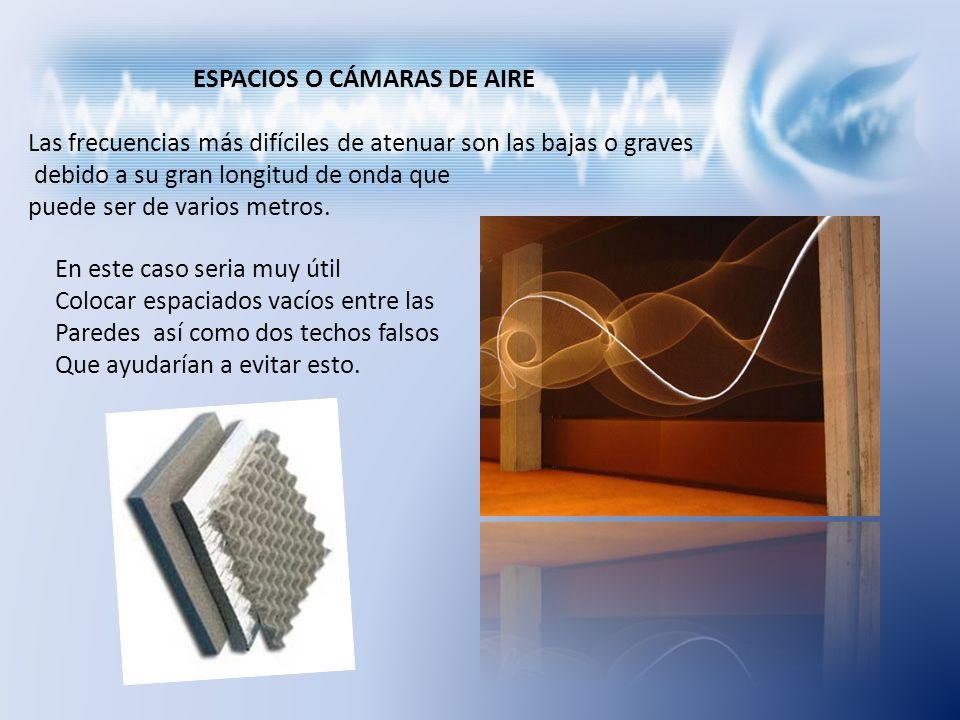 ESPACIOS O CÁMARAS DE AIRE Las frecuencias más difíciles de atenuar son las bajas o graves debido a su gran longitud de onda que puede ser de varios m