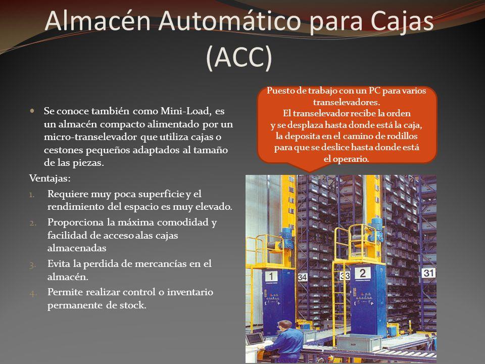Almacén Automático para Cajas (ACC) Se conoce también como Mini-Load, es un almacén compacto alimentado por un micro-transelevador que utiliza cajas o
