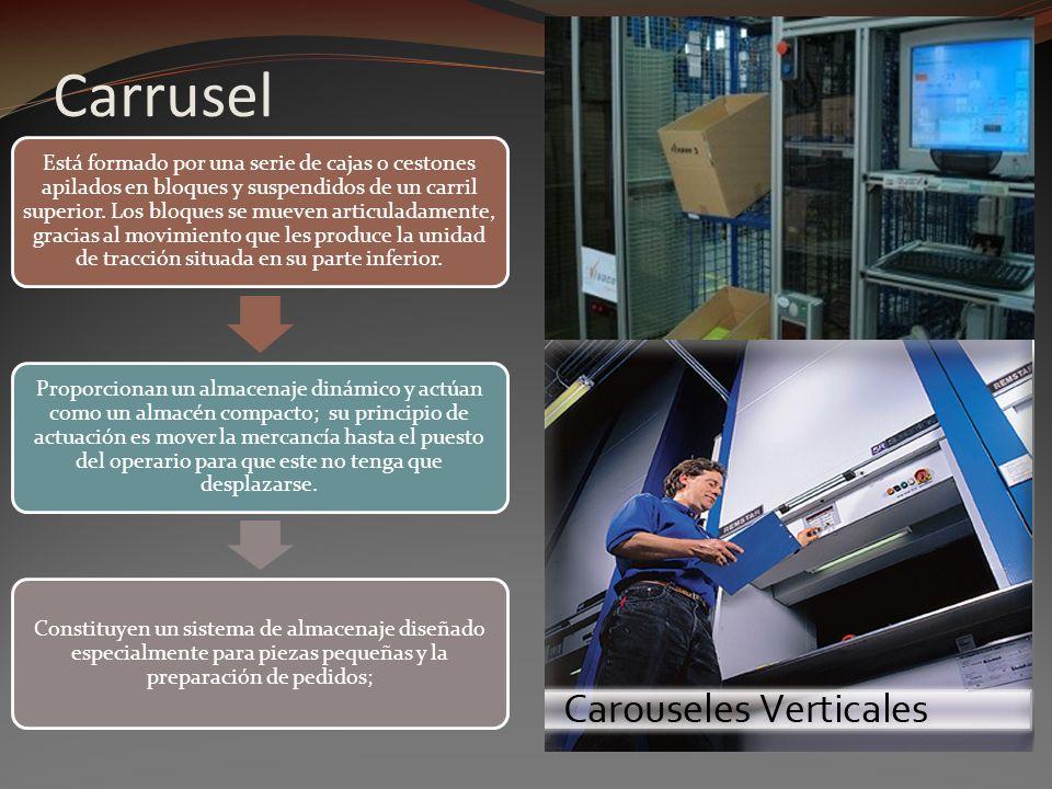 Carrusel Está formado por una serie de cajas o cestones apilados en bloques y suspendidos de un carril superior. Los bloques se mueven articuladamente
