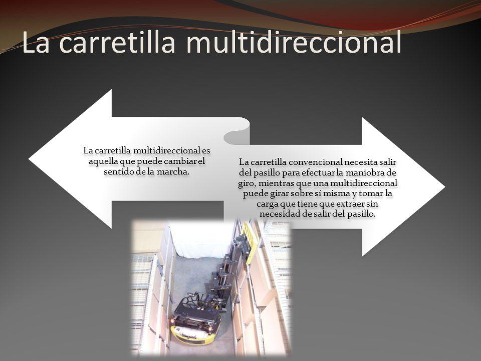 La carretilla multidireccional La carretilla multidireccional es aquella que puede cambiar el sentido de la marcha. La carretilla convencional necesit