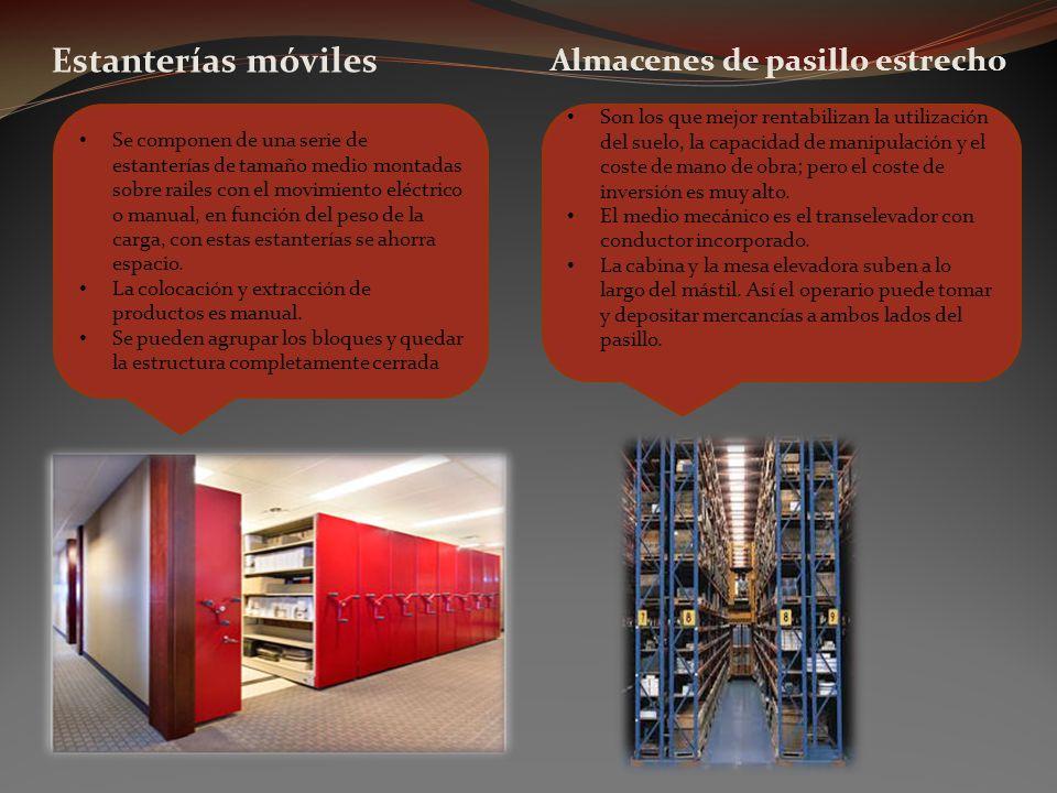 Estanterías móviles Almacenes de pasillo estrecho Se componen de una serie de estanterías de tamaño medio montadas sobre railes con el movimiento eléc