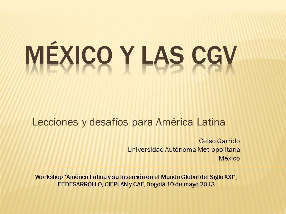 Reformas hacia el mercado y CGV en AL México en las CGV Resultados contrastados Evolución en las CGV Repuestas de los actores Resultados para la economía nacional Lecciones aprendidas Desafíos pendientes