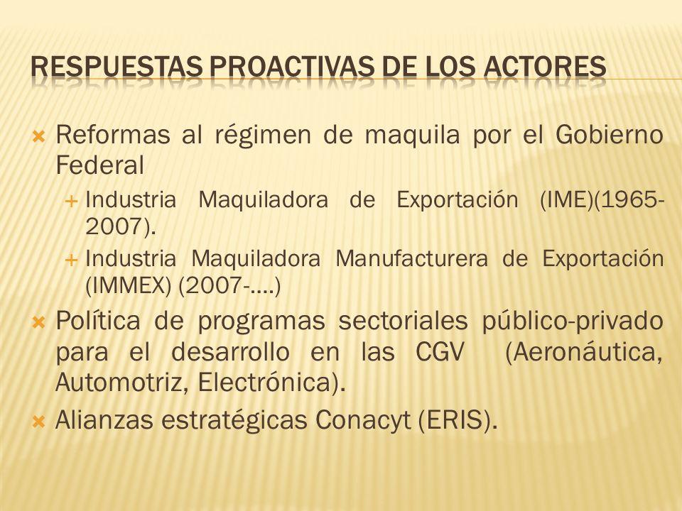 Reformas al régimen de maquila por el Gobierno Federal Industria Maquiladora de Exportación (IME)(1965- 2007). Industria Maquiladora Manufacturera de