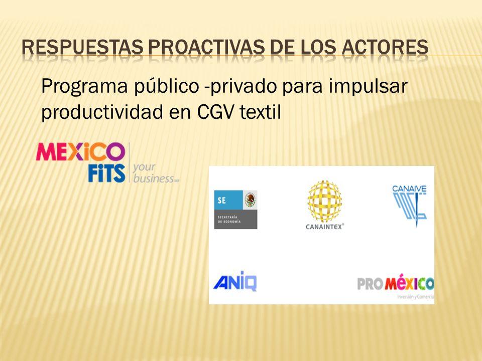 Programa público -privado para impulsar productividad en CGV textil