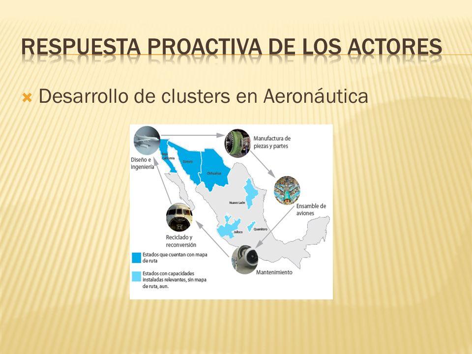 Desarrollo de clusters en Aeronáutica