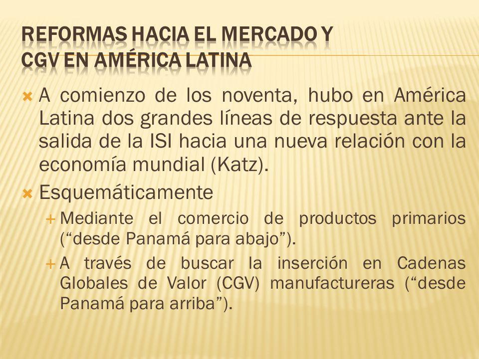 México fue parte del segundo grupo junto con países de Centro América y el Caribe.
