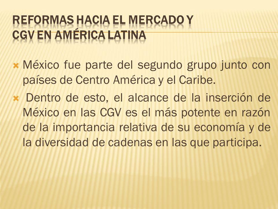 México fue parte del segundo grupo junto con países de Centro América y el Caribe. Dentro de esto, el alcance de la inserción de México en las CGV es