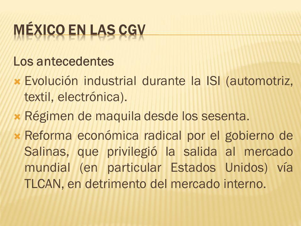 Los antecedentes Evolución industrial durante la ISI (automotriz, textil, electrónica). Régimen de maquila desde los sesenta. Reforma económica radica
