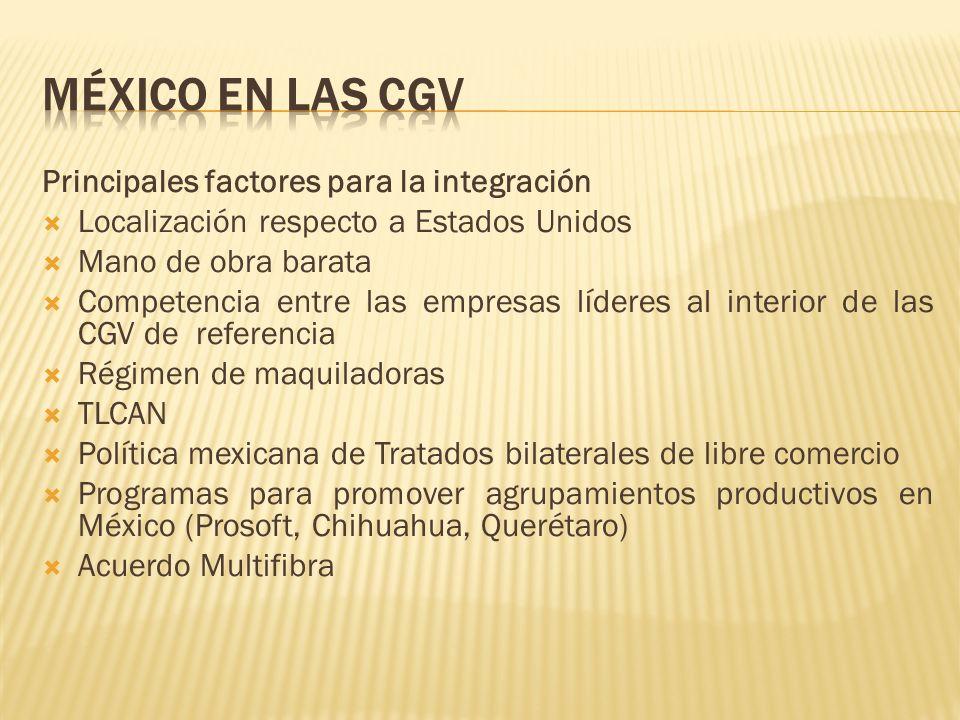 Las casi dos décadas de inserción de México en las CGV arrojan resultados contrastados De una parte evoluciones significativas de la participación de México en las CGV.