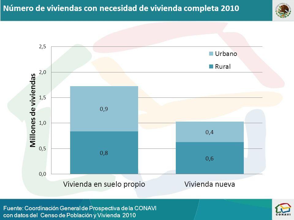 Número de viviendas con necesidad de vivienda completa 2010 Fuente: Coordinación General de Prospectiva de la CONAVI con datos del Censo de Población y Vivienda 2010