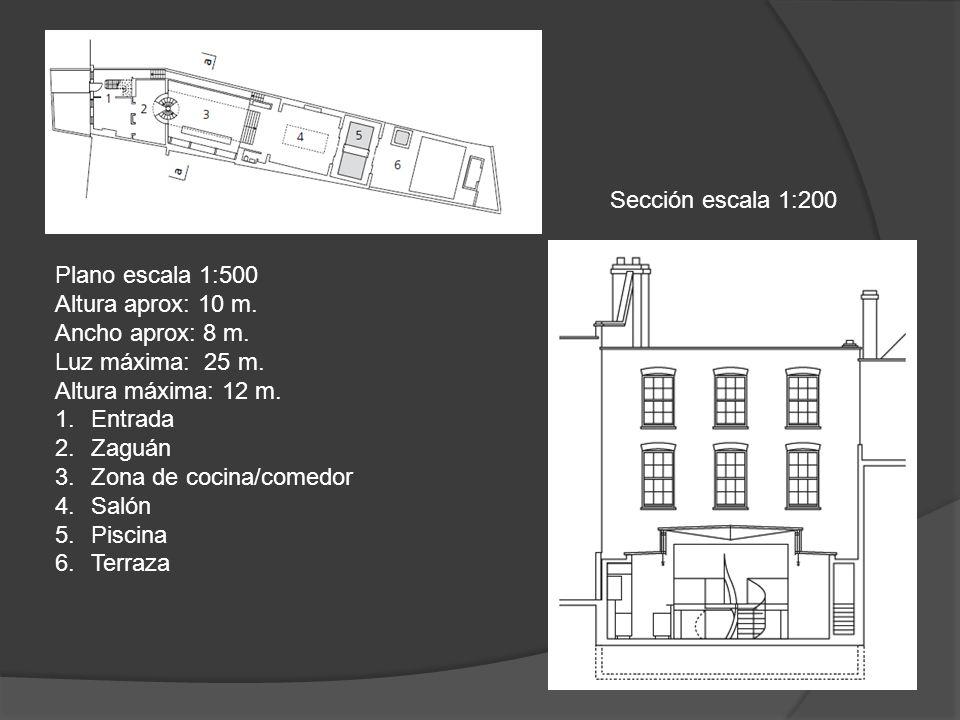 Plano escala 1:500 Altura aprox: 10 m. Ancho aprox: 8 m. Luz máxima: 25 m. Altura máxima: 12 m. 1.Entrada 2.Zaguán 3.Zona de cocina/comedor 4.Salón 5.