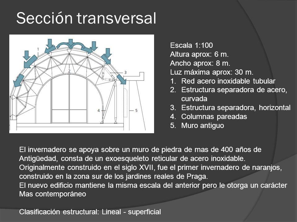 Sección transversal Escala 1:100 Altura aprox: 6 m. Ancho aprox: 8 m. Luz máxima aprox: 30 m. 1.Red acero inoxidable tubular 2.Estructura separadora d