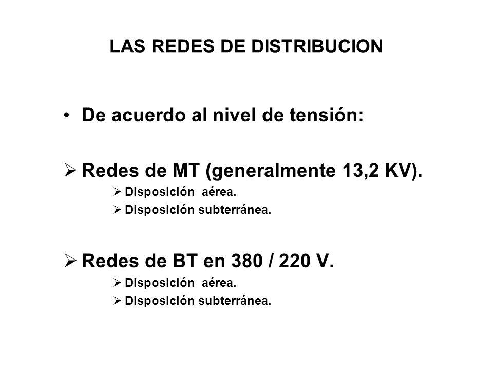 LAS REDES DE DISTRIBUCION De acuerdo al nivel de tensión: Redes de MT (generalmente 13,2 KV). Disposición aérea. Disposición subterránea. Redes de BT