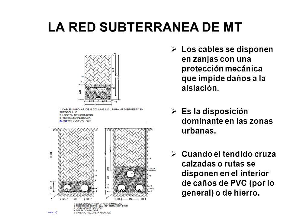 LA RED SUBTERRANEA DE MT Los cables se disponen en zanjas con una protección mecánica que impide daños a la aislación. Es la disposición dominante en