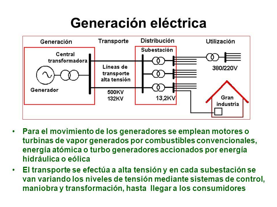 Generación eléctrica Para el movimiento de los generadores se emplean motores o turbinas de vapor generados por combustibles convencionales, energía a