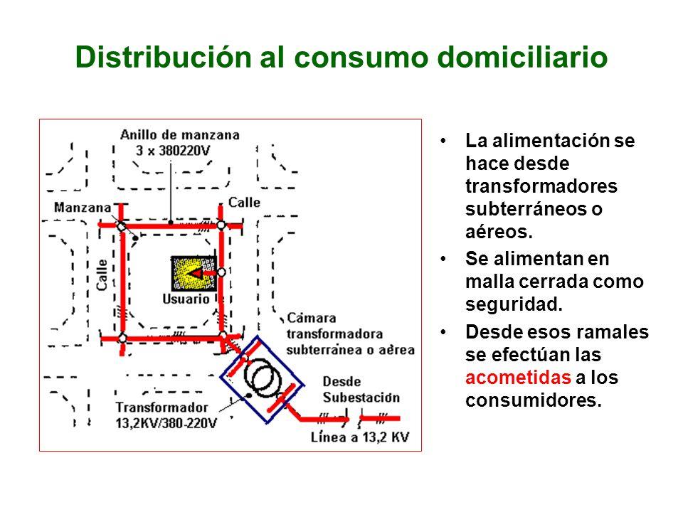 Distribución al consumo domiciliario La alimentación se hace desde transformadores subterráneos o aéreos. Se alimentan en malla cerrada como seguridad