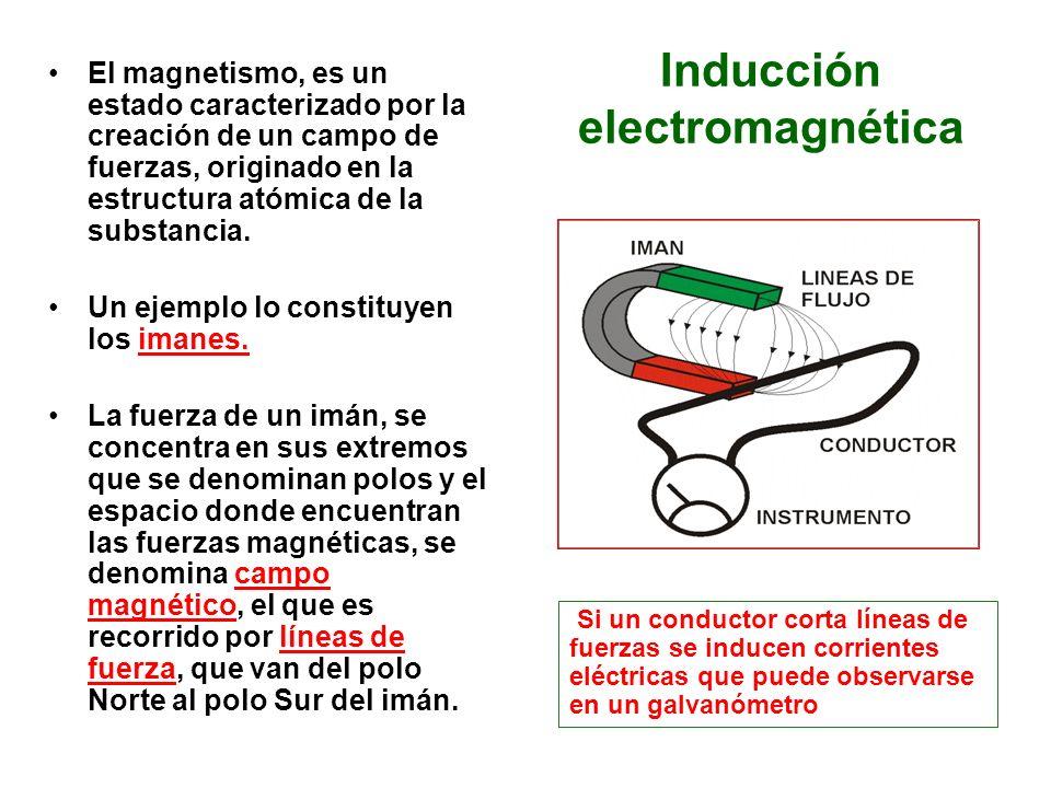 Inducción electromagnética El magnetismo, es un estado caracterizado por la creación de un campo de fuerzas, originado en la estructura atómica de la