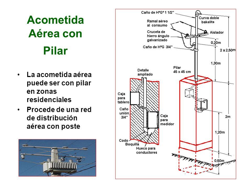 Acometida Aérea con Pilar La acometida aérea puede ser con pilar en zonas residenciales Procede de una red de distribución aérea con poste