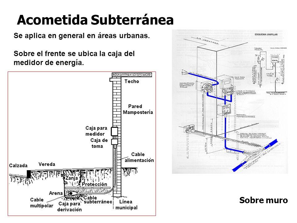 Acometida Subterránea Sobre muro Se aplica en general en áreas urbanas. Sobre el frente se ubica la caja del medidor de energía.