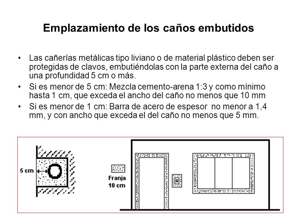 Emplazamiento de los caños embutidos Las cañerías metálicas tipo liviano o de material plástico deben ser protegidas de clavos, embutiéndolas con la p
