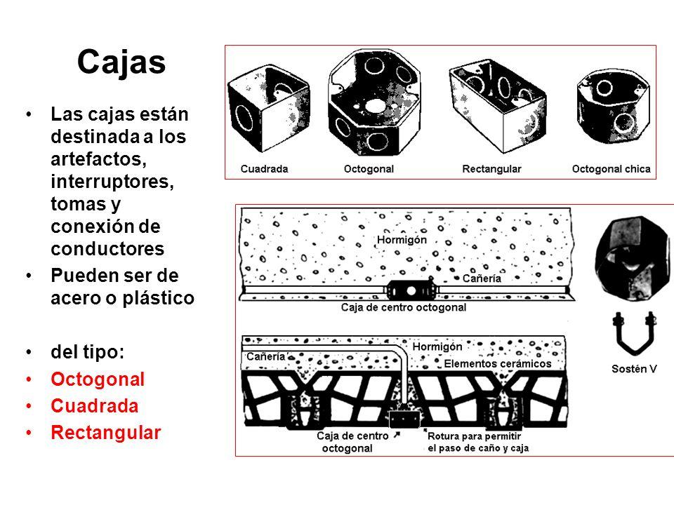 Cajas Las cajas están destinada a los artefactos, interruptores, tomas y conexión de conductores Pueden ser de acero o plástico del tipo: Octogonal Cu