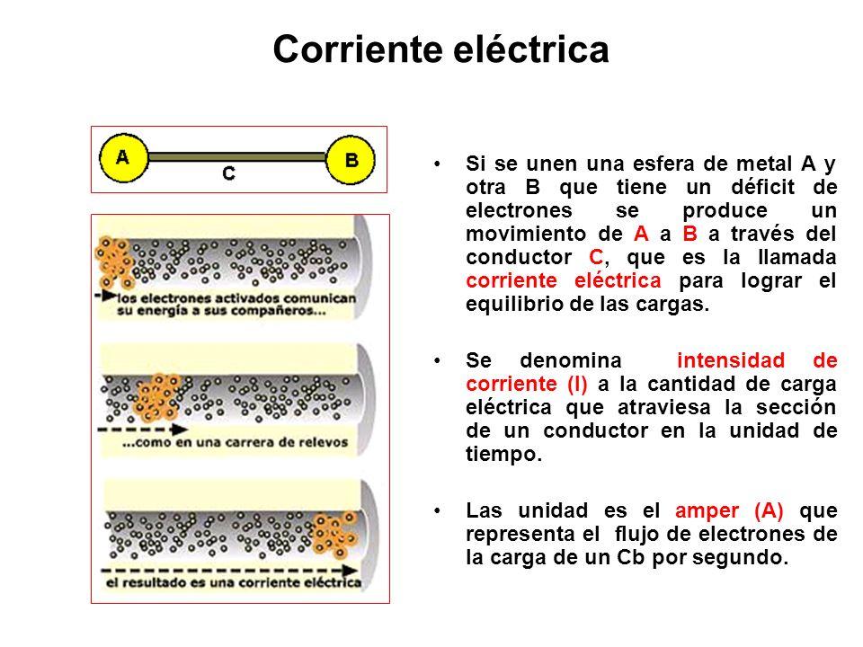 Corriente eléctrica Si se unen una esfera de metal A y otra B que tiene un déficit de electrones se produce un movimiento de A a B a través del conduc