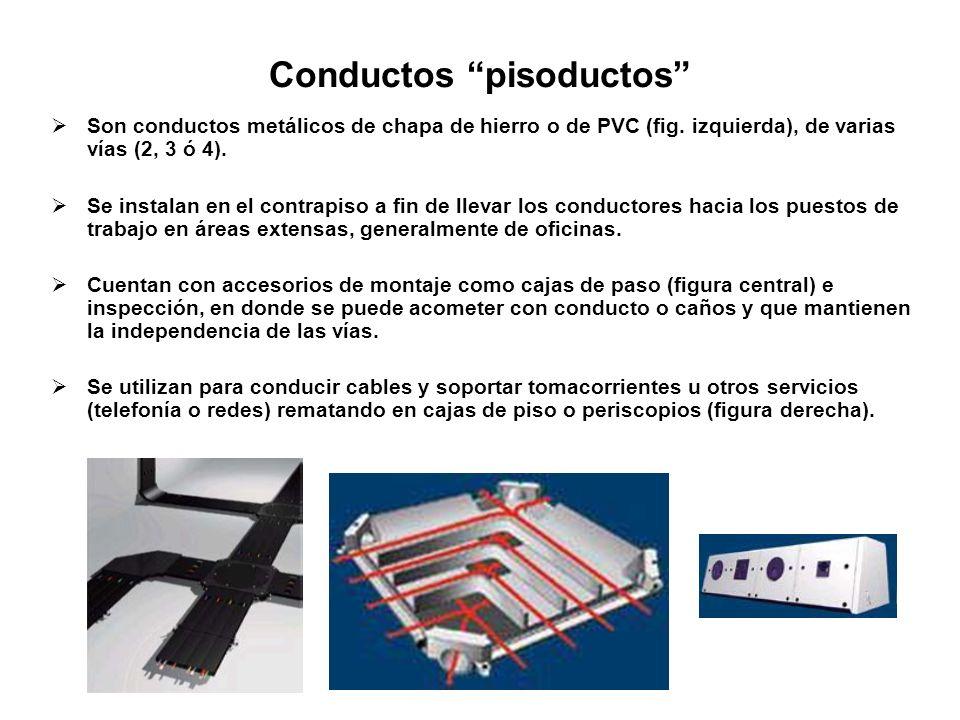 Conductos pisoductos Son conductos metálicos de chapa de hierro o de PVC (fig. izquierda), de varias vías (2, 3 ó 4). Se instalan en el contrapiso a f
