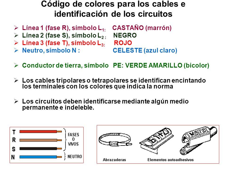 Código de colores para los cables e identificación de los circuitos Línea 1 (fase R), símbolo L 1: CASTAÑO (marrón) Línea 2 (fase S), símbolo L 2 : NE