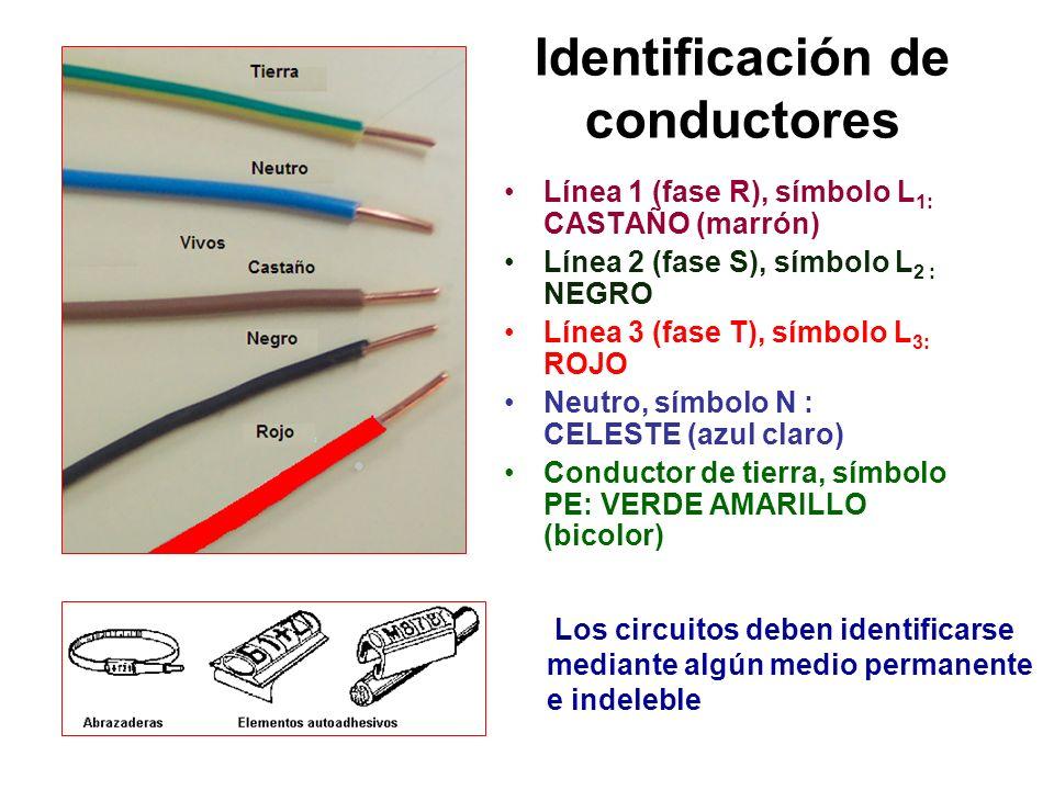 Identificación de conductores Línea 1 (fase R), símbolo L 1: CASTAÑO (marrón) Línea 2 (fase S), símbolo L 2 : NEGRO Línea 3 (fase T), símbolo L 3: ROJ
