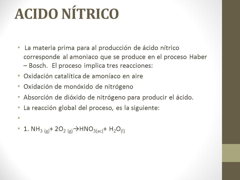 ACIDO NÍTRICO La materia prima para al producción de ácido nítrico corresponde al amoniaco que se produce en el proceso Haber – Bosch. El proceso impl