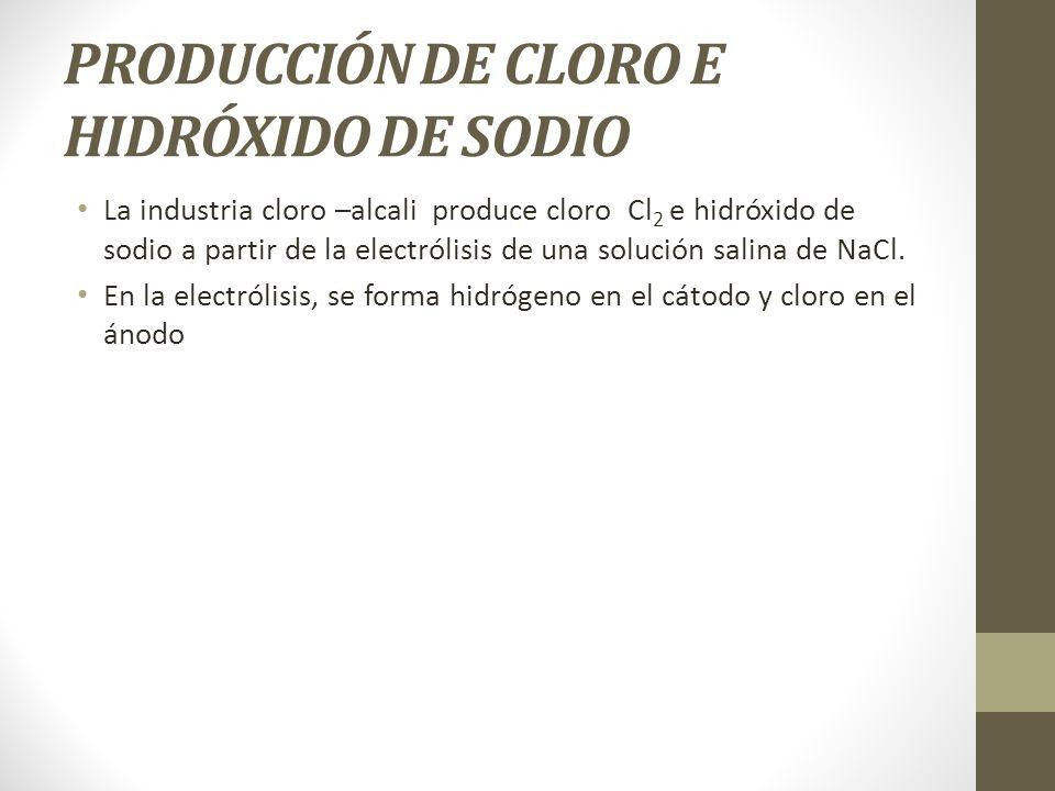 PRODUCCIÓN DE CLORO E HIDRÓXIDO DE SODIO La industria cloro –alcali produce cloro Cl 2 e hidróxido de sodio a partir de la electrólisis de una solució