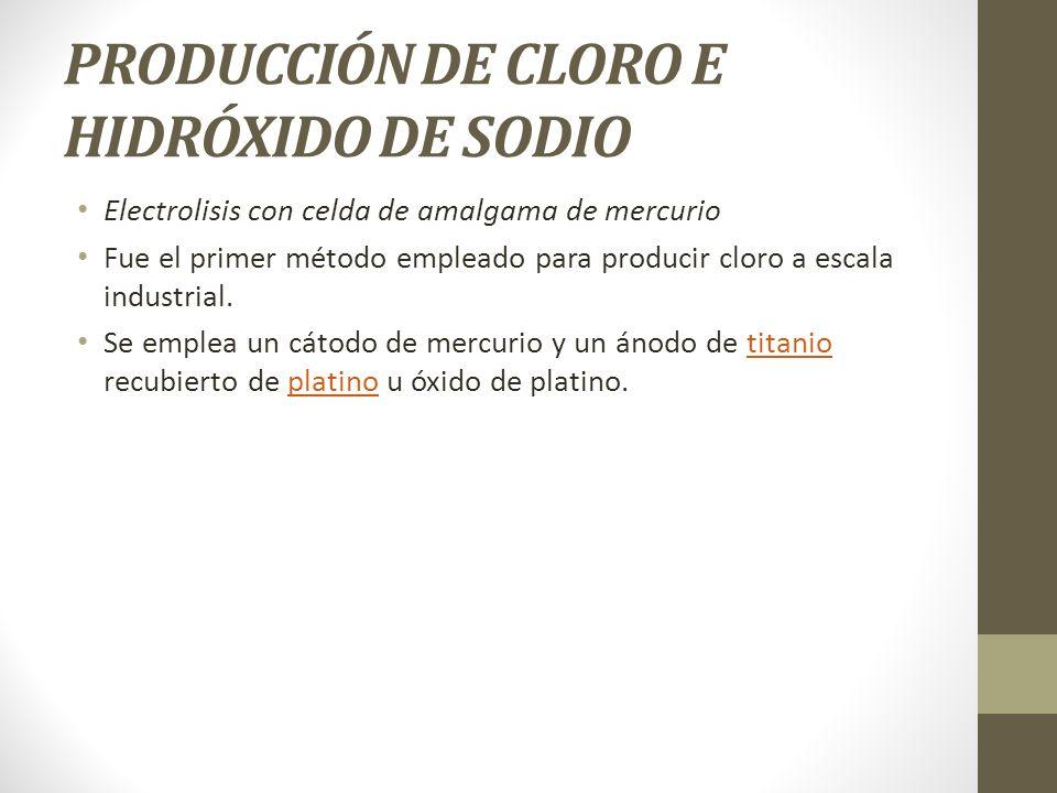 PRODUCCIÓN DE CLORO E HIDRÓXIDO DE SODIO Proceso de Diafragma: En este proceso se emplean disoluciones acuosas de NaCl.