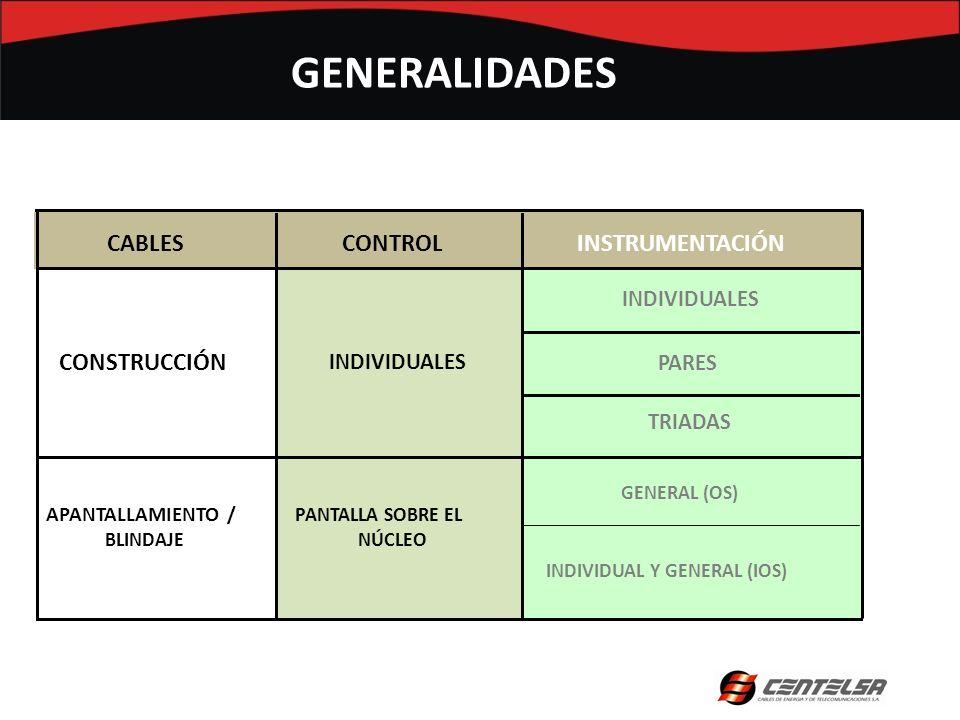 CABLESCONTROLINSTRUMENTACIÓN INDIVIDUALES PARES TRIADAS GENERAL (OS) INDIVIDUAL Y GENERAL (IOS) APANTALLAMIENTO / BLINDAJE PANTALLA SOBRE EL NÚCLEO CO