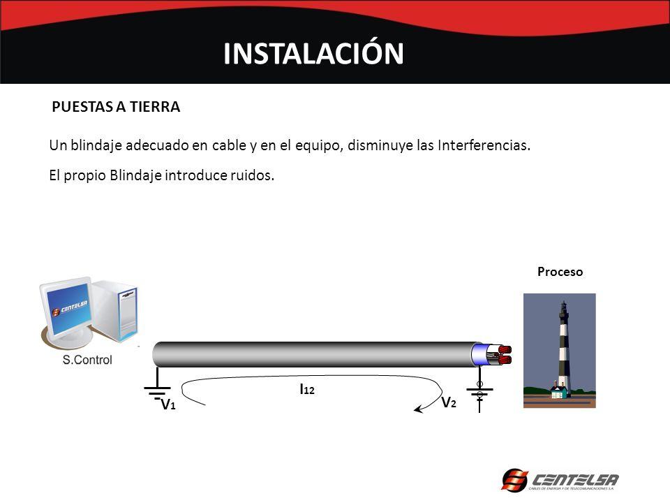 PUESTAS A TIERRA Un blindaje adecuado en cable y en el equipo, disminuye las Interferencias. El propio Blindaje introduce ruidos. V1V1 V2V2 I 12 Proce