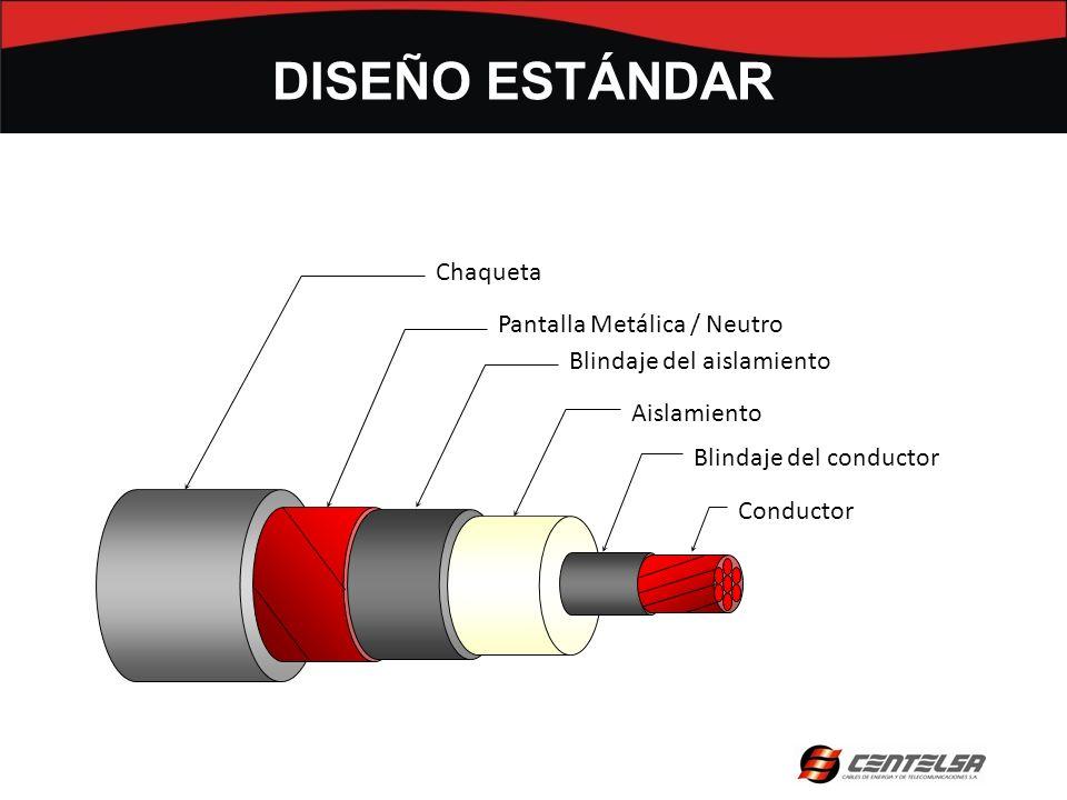 Chaqueta Pantalla Metálica / Neutro Blindaje del aislamiento Aislamiento Blindaje del conductor Conductor DISEÑO ESTÁNDAR