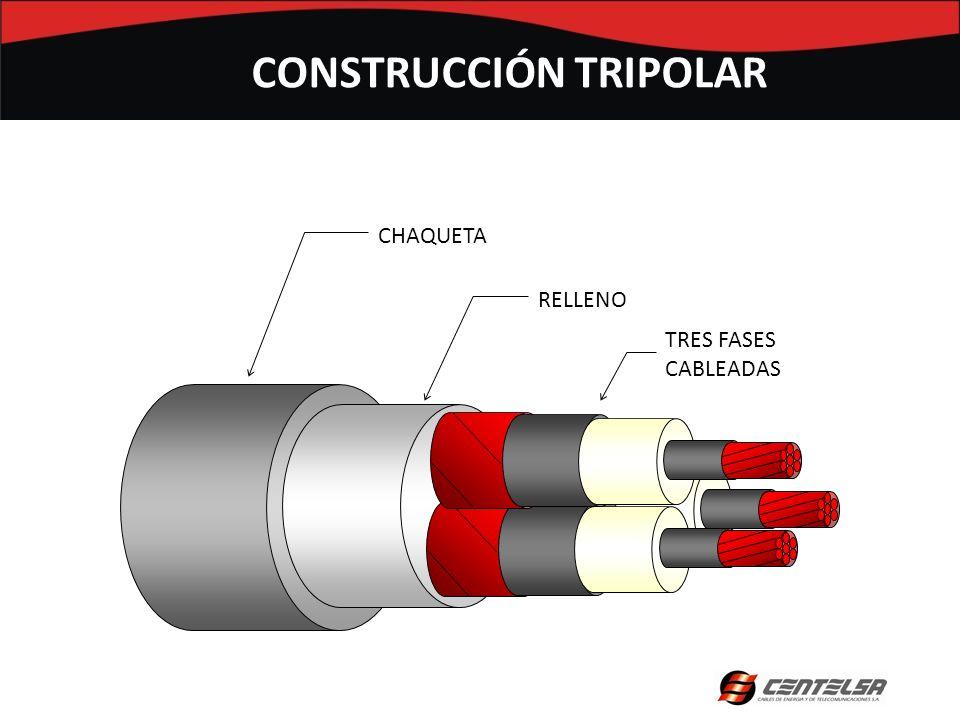 CHAQUETA RELLENO TRES FASES CABLEADAS CONSTRUCCIÓN TRIPOLAR