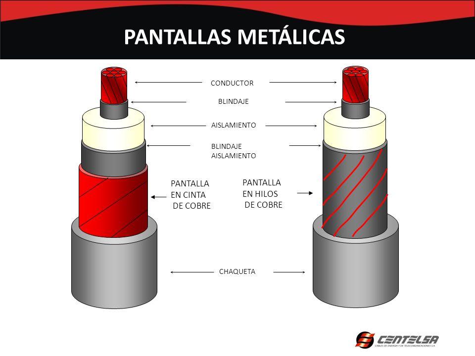 BLINDAJE AISLAMIENTO PANTALLA EN CINTA DE COBRE CHAQUETA PANTALLA EN HILOS DE COBRE CONDUCTOR AISLAMIENTO BLINDAJE PANTALLAS METÁLICAS