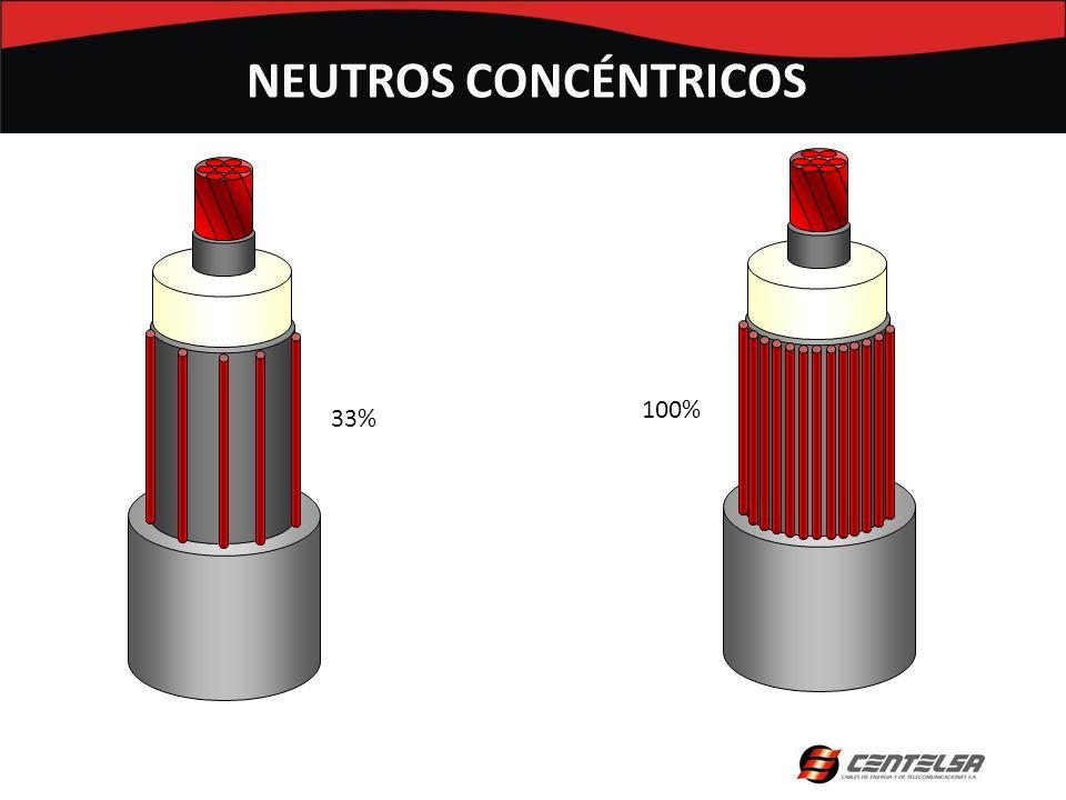 100%33% NEUTROS CONCÉNTRICOS