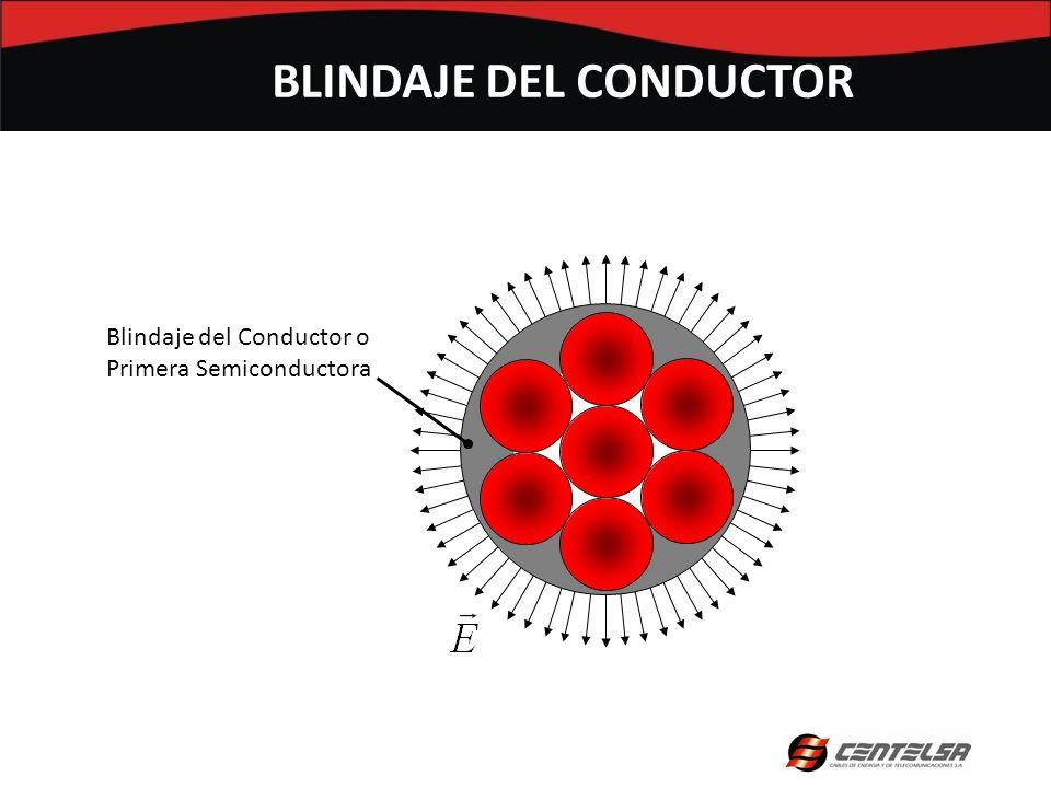 Blindaje del Conductor o Primera Semiconductora BLINDAJE DEL CONDUCTOR