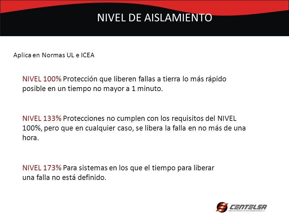 NIVEL DE AISLAMIENTO NIVEL 100% Protección que liberen fallas a tierra lo más rápido posible en un tiempo no mayor a 1 minuto. NIVEL 133% Protecciones