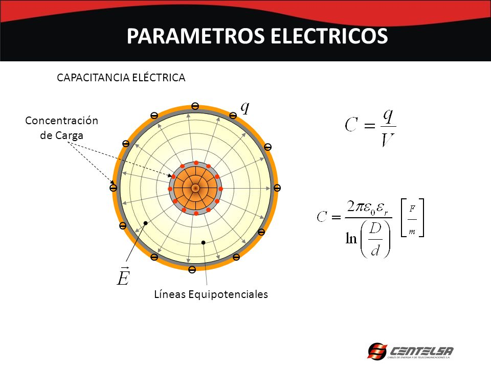CAPACITANCIA ELÉCTRICA Líneas Equipotenciales Concentración de Carga PARAMETROS ELECTRICOS