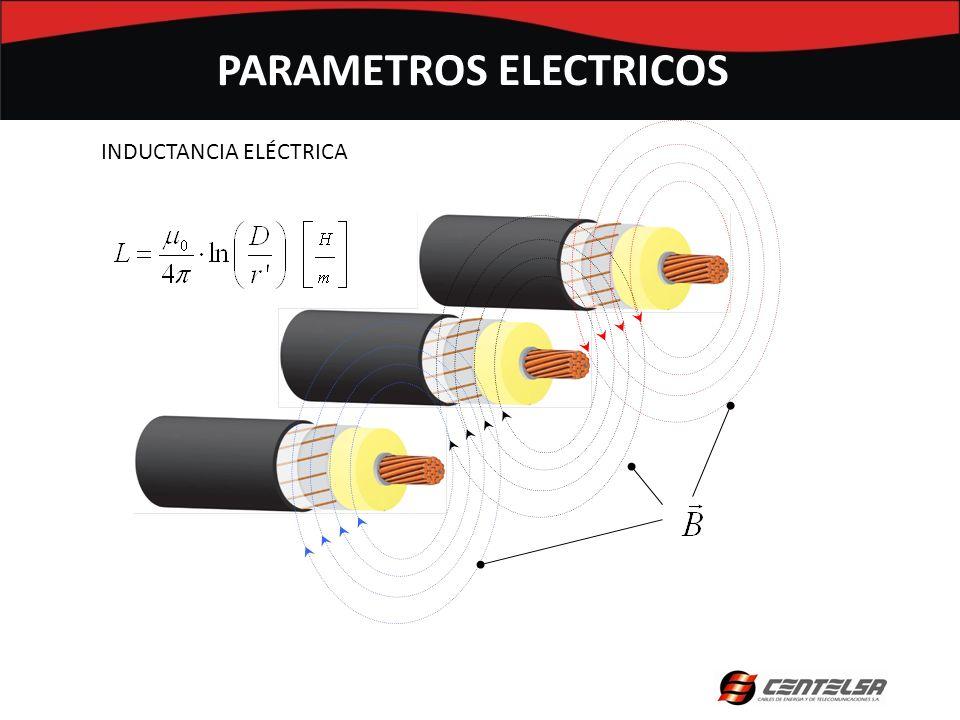 INDUCTANCIA ELÉCTRICA PARAMETROS ELECTRICOS