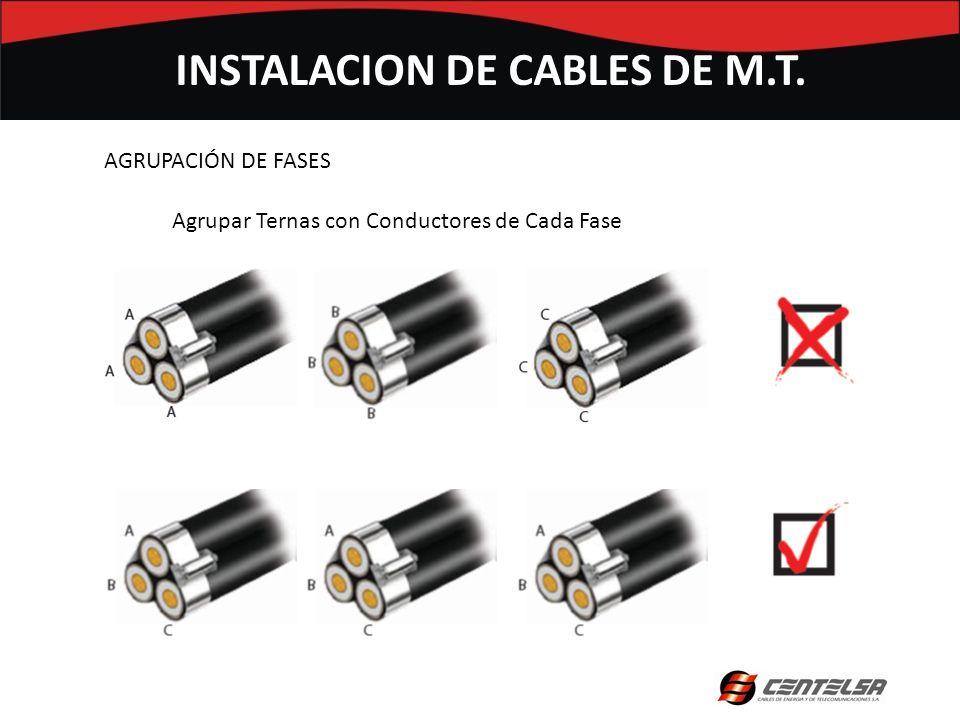 AGRUPACIÓN DE FASES INSTALACION DE CABLES DE M.T. Agrupar Ternas con Conductores de Cada Fase