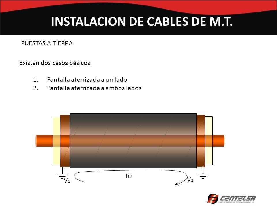 PUESTAS A TIERRA INSTALACION DE CABLES DE M.T. Existen dos casos básicos: 1.Pantalla aterrizada a un lado 2.Pantalla aterrizada a ambos lados V1V1 V2V
