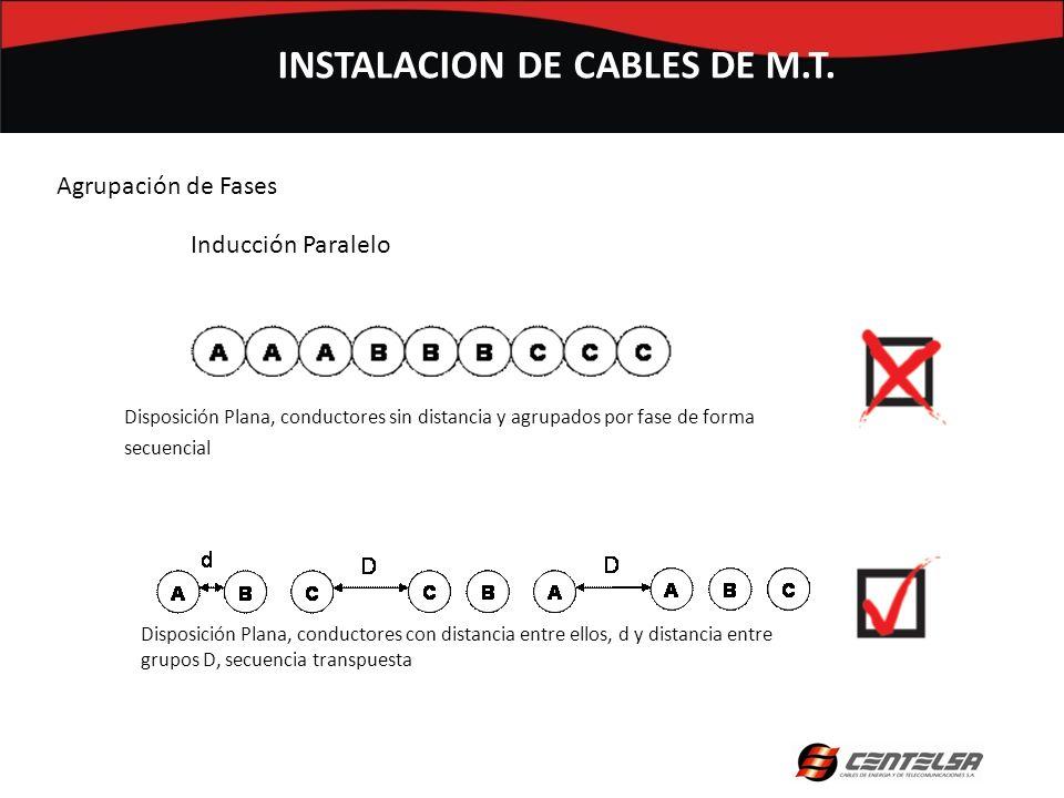 Agrupación de Fases INSTALACION DE CABLES DE M.T. Inducción Paralelo Disposición Plana, conductores sin distancia y agrupados por fase de forma secuen