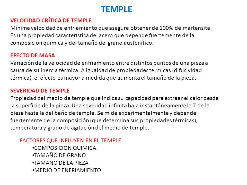 INFLUENCIA DEL TAMAÑO DE GRANO El tamaño de grano modifica la situación y forma de la curva de la S y por lo tanto se modifica la velocidad critica de temple.