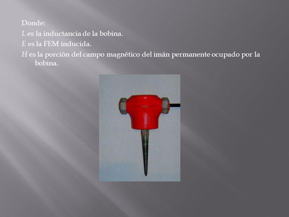 Donde: L es la inductancia de la bobina. E es la FEM inducida. H es la porción del campo magnético del imán permanente ocupado por la bobina.