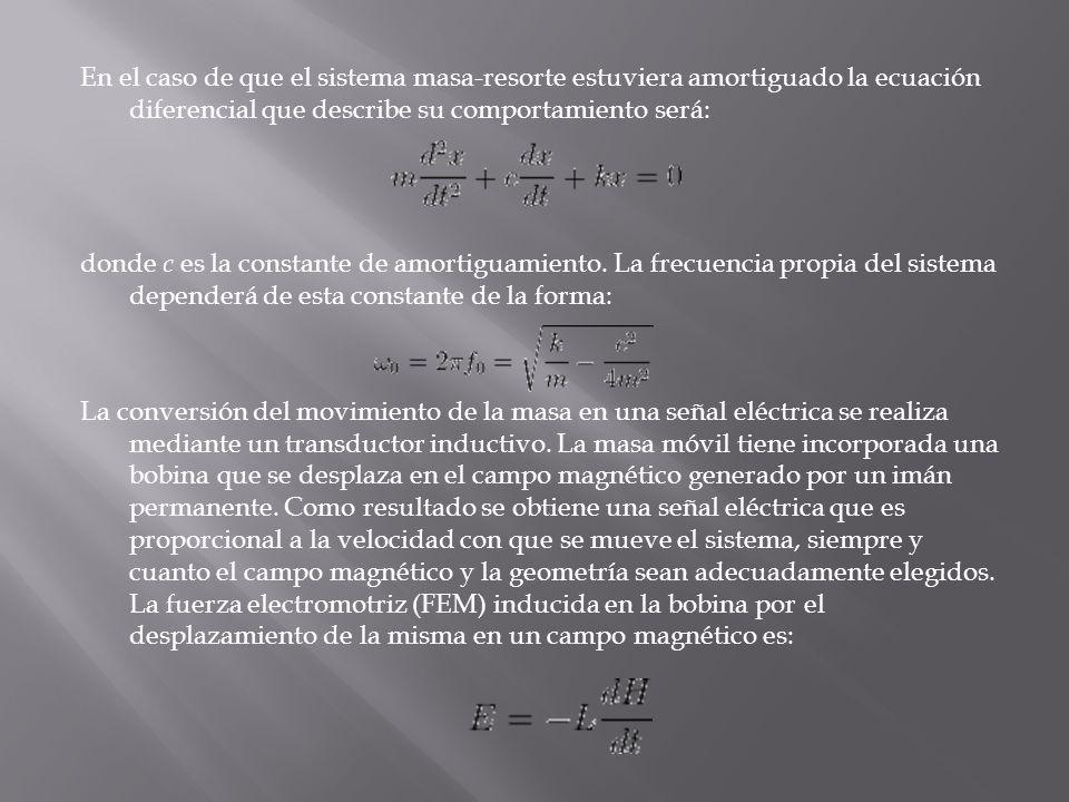 En el caso de que el sistema masa-resorte estuviera amortiguado la ecuación diferencial que describe su comportamiento será: donde c es la constante d