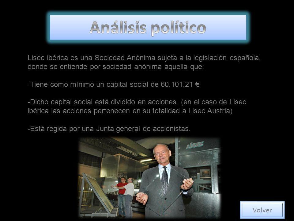 Lisec ibérica es una Sociedad Anónima sujeta a la legislación española, donde se entiende por sociedad anónima aquella que: -Tiene como mínimo un capital social de 60.101,21 -Dicho capital social está dividido en acciones.