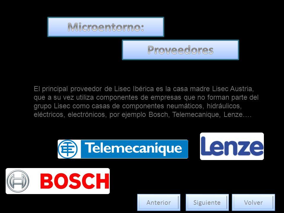 El principal proveedor de Lisec Ibérica es la casa madre Lisec Austria, que a su vez utiliza componentes de empresas que no forman parte del grupo Lisec como casas de componentes neumáticos, hidráulicos, eléctricos, electrónicos, por ejemplo Bosch, Telemecanique, Lenze….